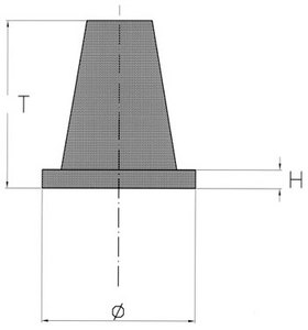 Model conical