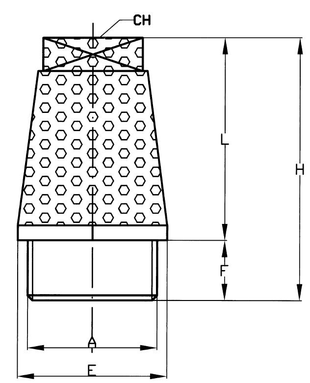 Scheda tecnica Modello SCQ