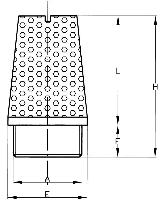 Scheda tecnica Modello SCT