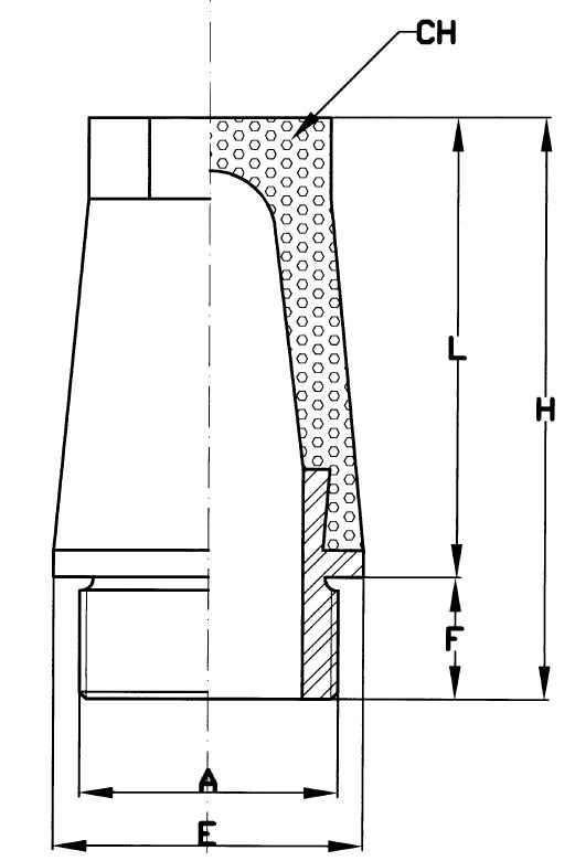 Scheda tecnica Modello SET