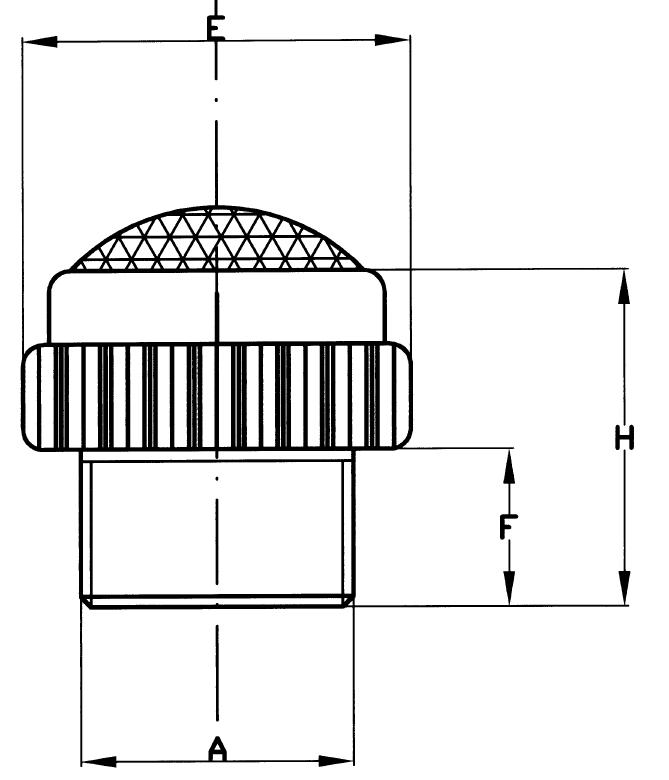 Scheda tecnica Model SFT